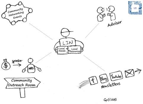 Community Outreach Room_EN